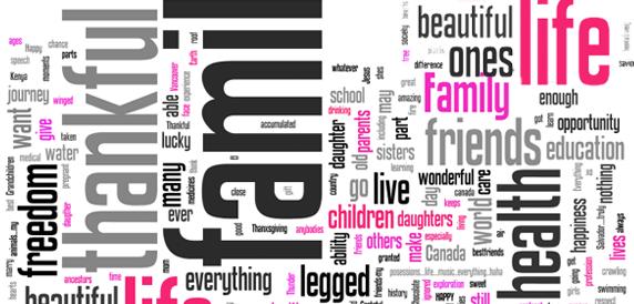 Diseño de palabras en inglés relacionadas a todo por lo que se está agradecido
